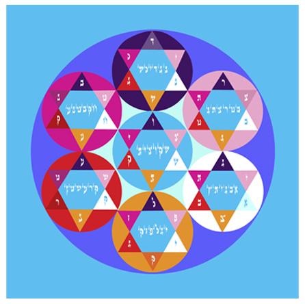 Ana-Bekoach Star of David