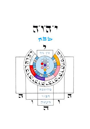 Shabbat Meditation